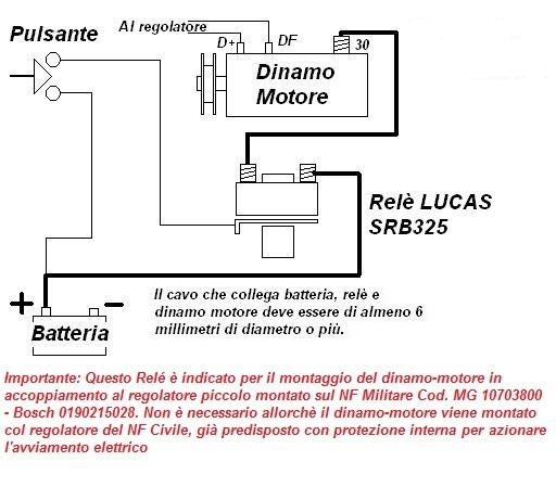 Fantastic Dynastarter Wiring Wiring Digital Resources Instshebarightsorg
